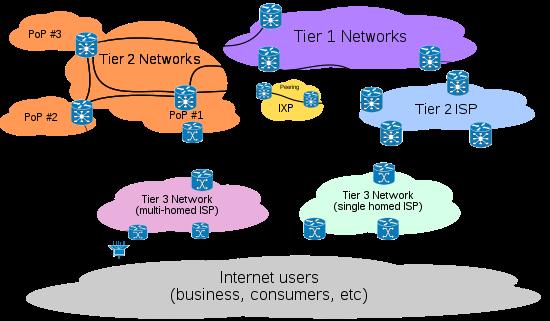 Internet_Connectivity_Distribution_053020A